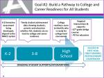 goal 2 build a pathway to college and career readiness for all students