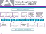 timeline through first parcc administration in 2014 2015