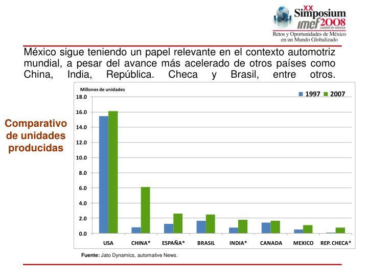 México sigue teniendo un papel relevante en el contexto automotriz mundial, a pesar del avance más...