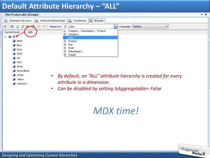 "Default Attribute Hierarchy – ""ALL"""