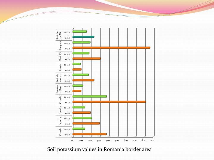 Soil potassium values in Romania border area