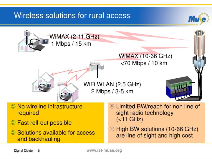 feasibility study for wimax for rural Lte and ieee 80211p for vehicular networking: a performance evaluation zeeshan hameed mir and fethi filali  to check the feasibility of infrastructure-based wimax standard in the vehicular networking envir-onment additionally, a numbers of papers have evaluated  to this paper is trichias' work [21] on the feasibility study of lte.