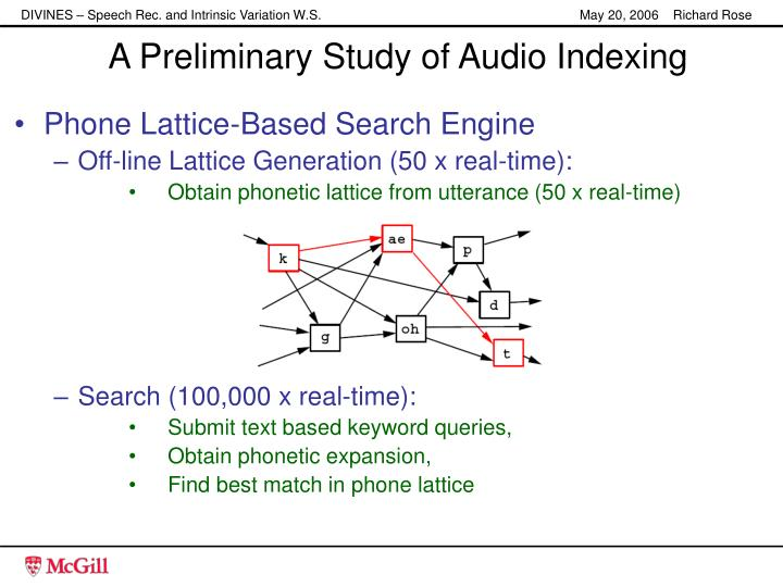 A Preliminary Study of Audio Indexing