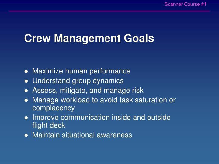 Maximize human performance