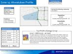 zone 14 ahwatukee profile