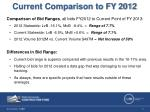 current comparison to fy 2012
