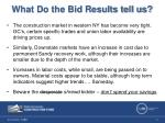 what do the bid results tell us