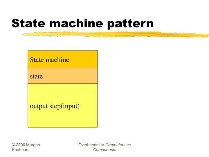 State machine pattern