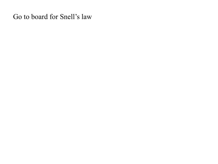 Go to board for Snell's law