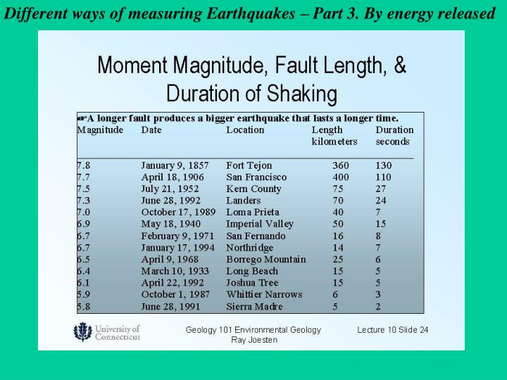 Different ways of measuring Earthquakes – Part 3. By energy released