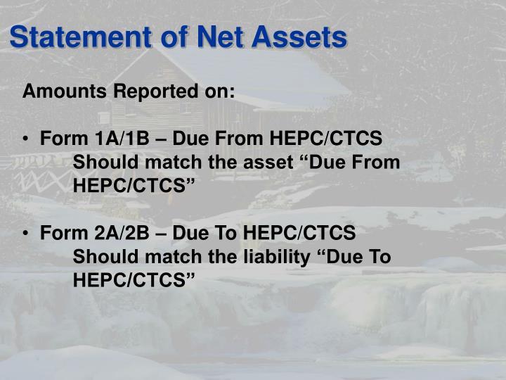 Statement of Net Assets