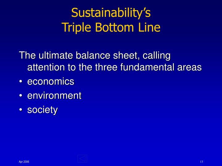 Sustainability's