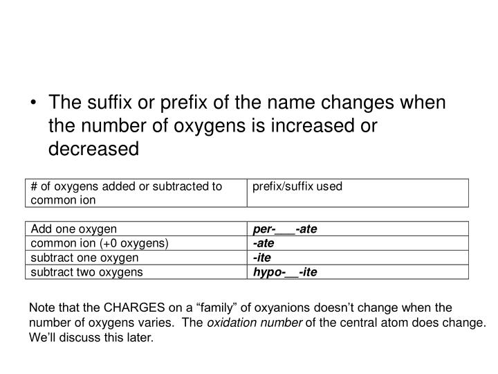 The suffix or prefix of the name changes when the number of oxygens is increased or decreased