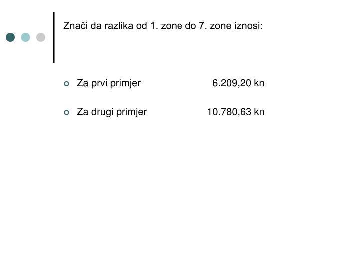Znači da razlika od 1. zone do 7. zone iznosi: