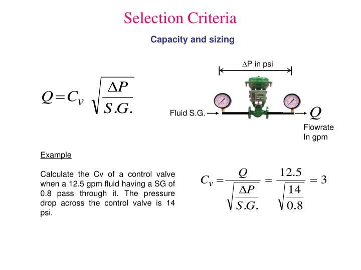 Design and selection criteria of check valves.