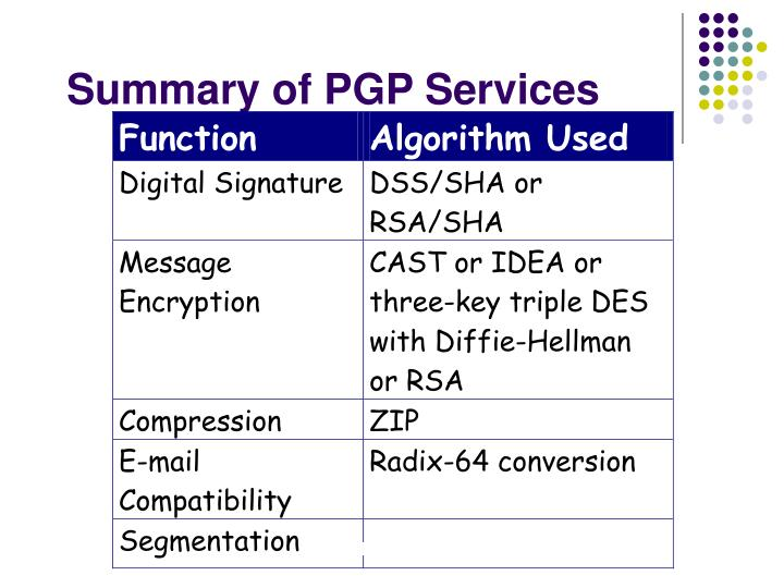 Summary of PGP Services