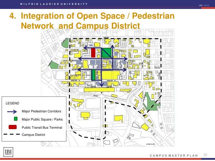 4.  Integration of Open Space / Pedestrian