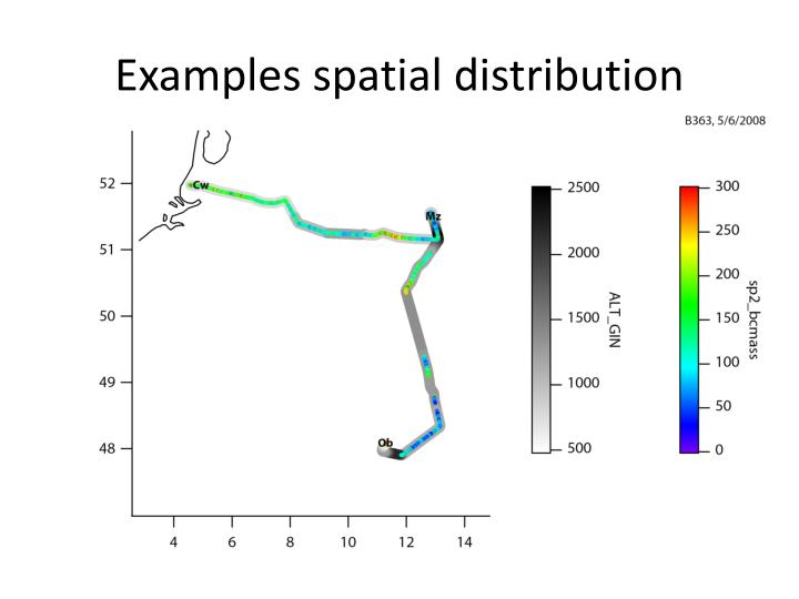 Examples spatial distribution