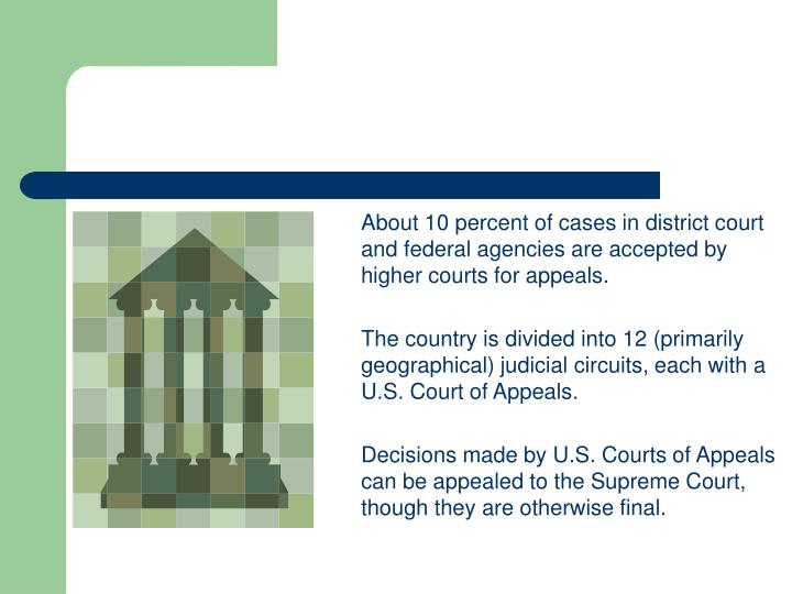About 10 percent of cases in district court and federal agencies are accepted by higher courts for appeals.