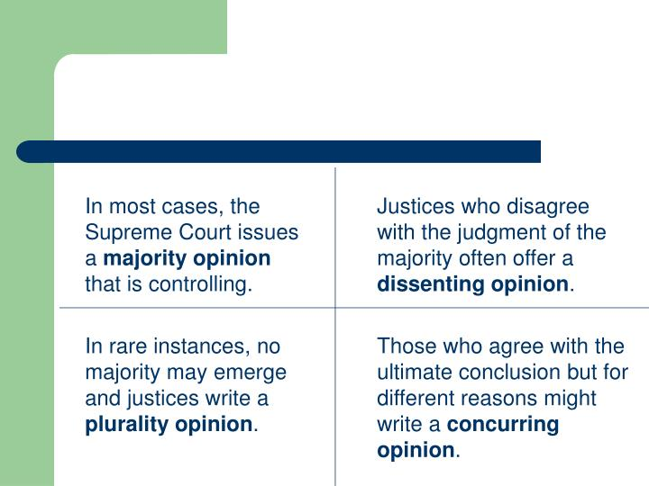 In most cases, the Supreme Court issues a