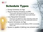 schedule types