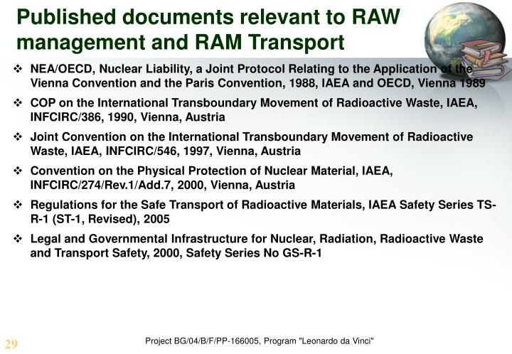 Published documents relevant to RAW management and RAM Transport
