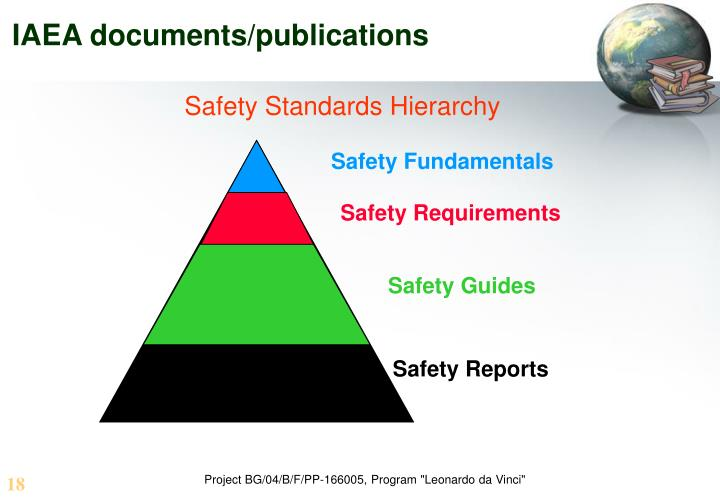Safety Standards Hierarchy