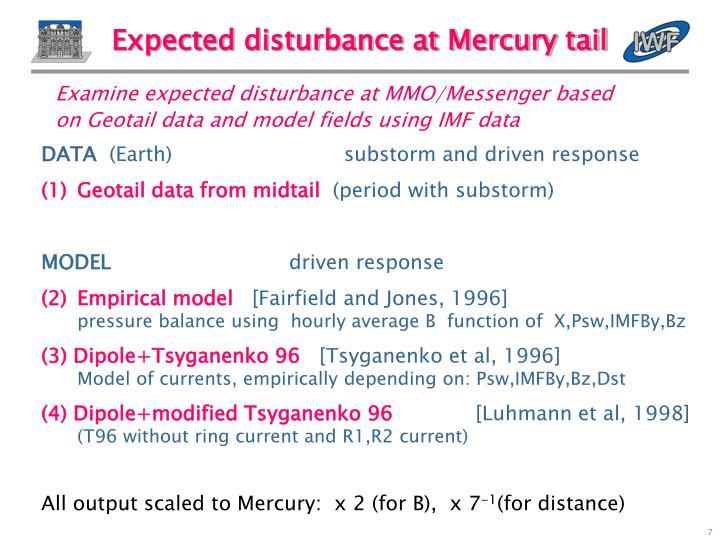 Expected disturbance at Mercury tail