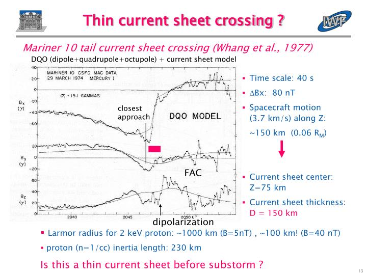 Thin current sheet crossing ?
