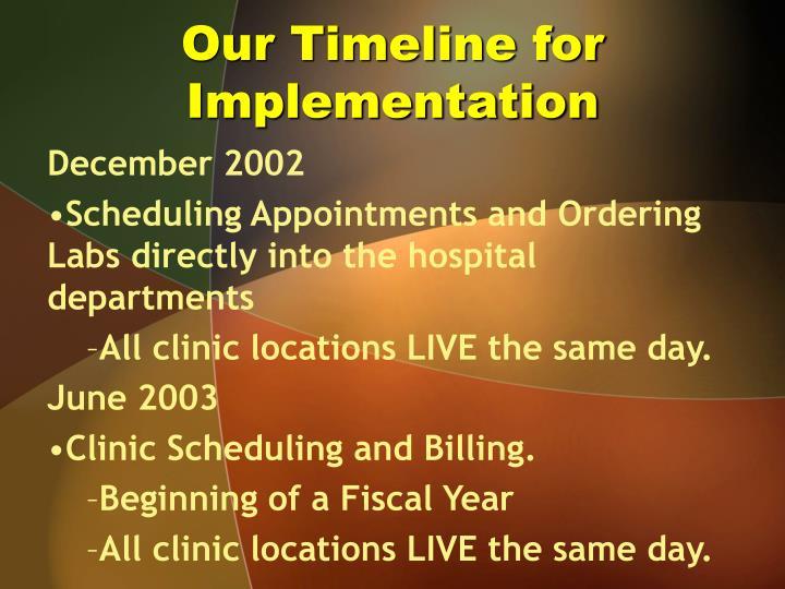 Our Timeline for Implementation