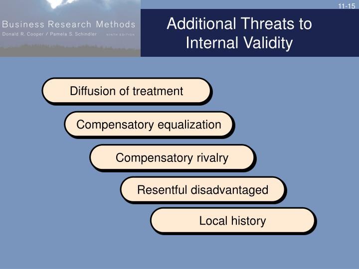 Additional Threats to Internal Validity