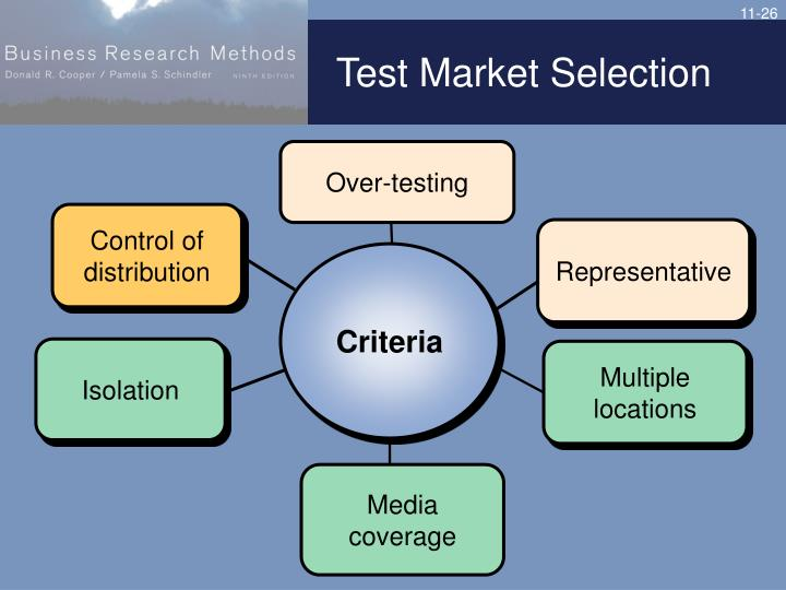 Over-testing