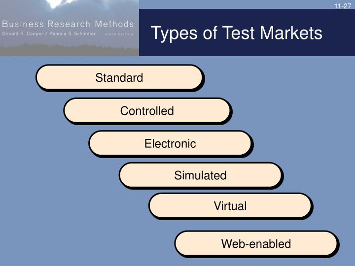Types of Test Markets