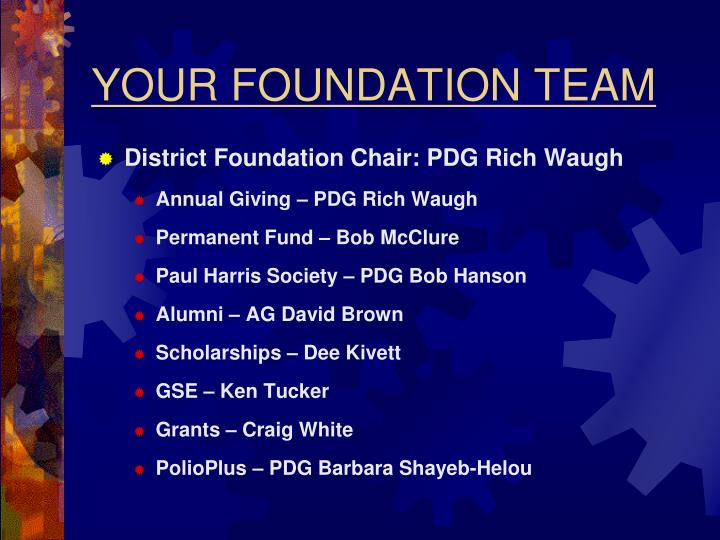 YOUR FOUNDATION TEAM