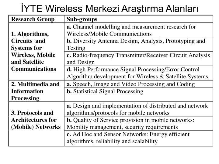 İYTE Wireless Merkezi Araştırma Alanları