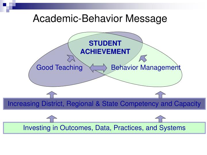 pbs plan All these steps are essential to successful teaming and in developing a positive behavior support plan.