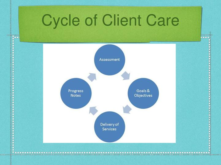Cycle of Client Care