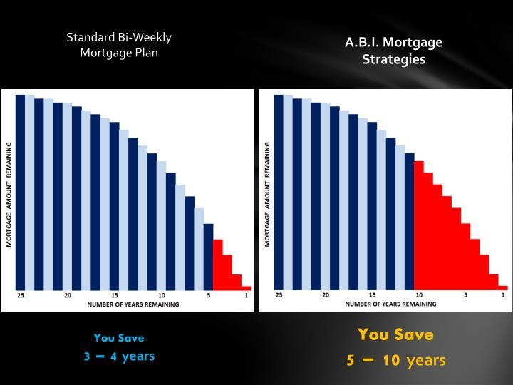 Standard Bi-Weekly Mortgage Plan