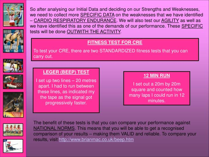 So after analysing our Initial Data and deciding on our Strengths and Weaknesses, we need to collect more