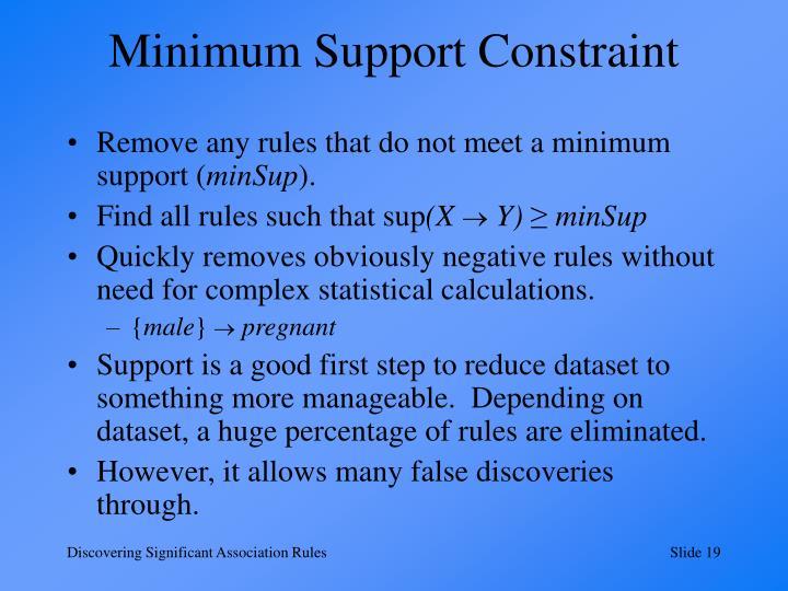 Minimum Support Constraint