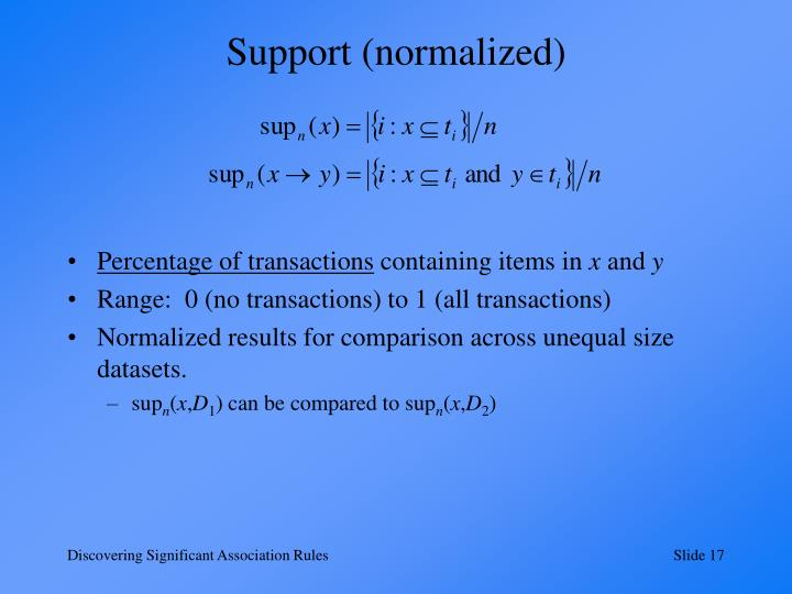 Support (normalized)