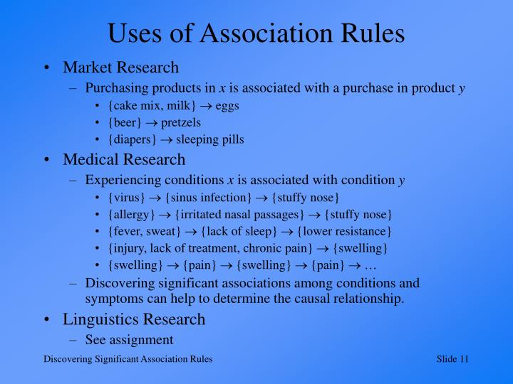 Uses of Association Rules