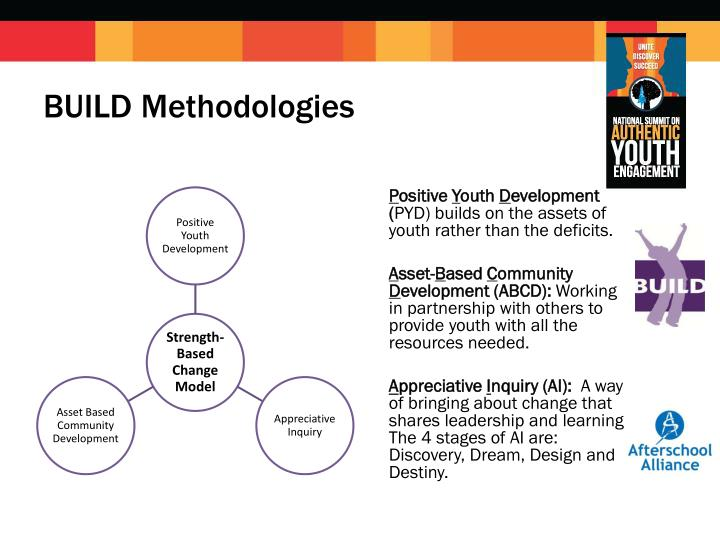 BUILD Methodologies