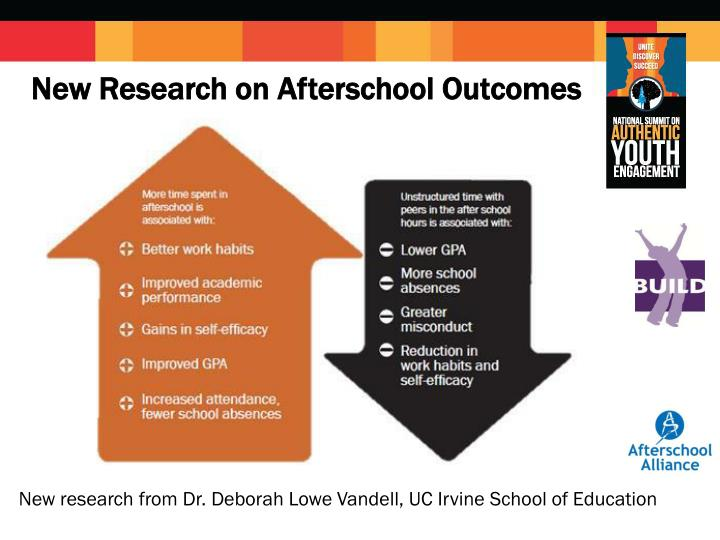 New Research on Afterschool Outcomes