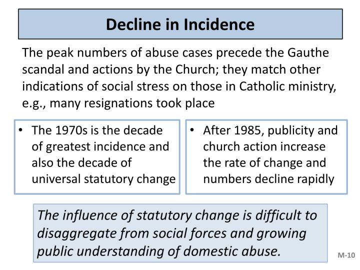 Decline in Incidence