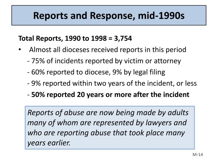Reports and Response, mid-1990s