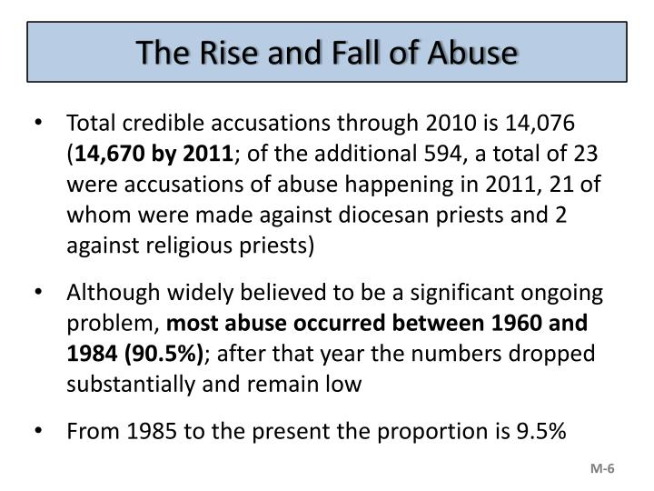 The Rise and Fall of Abuse