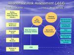 alliance for risk assessment ara