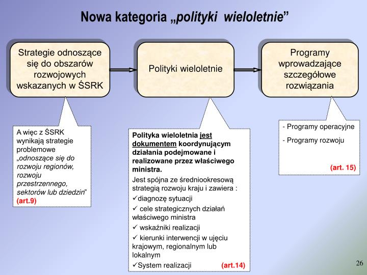 Strategie odnoszące się do obszarów rozwojowych wskazanych w ŚSRK