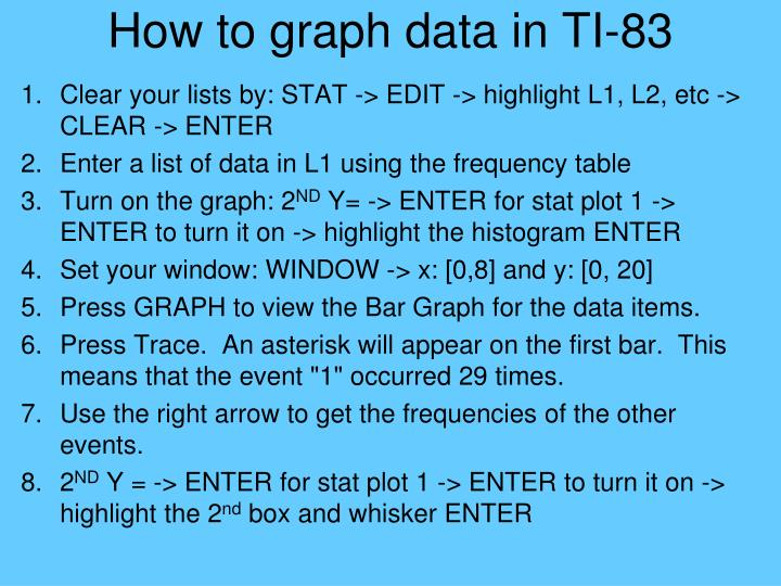 How to graph data in TI-83